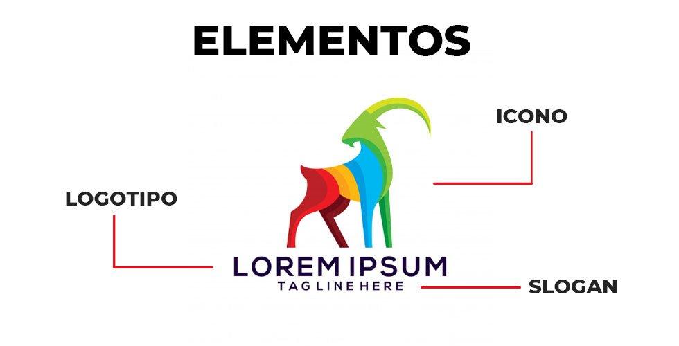 elementos de un logo
